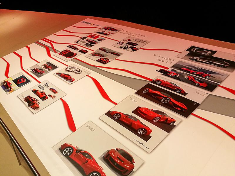 フェラーリワールドアブダビ Ferrari World Abu Dhabi